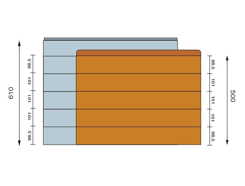 Pramoniniai segmentai